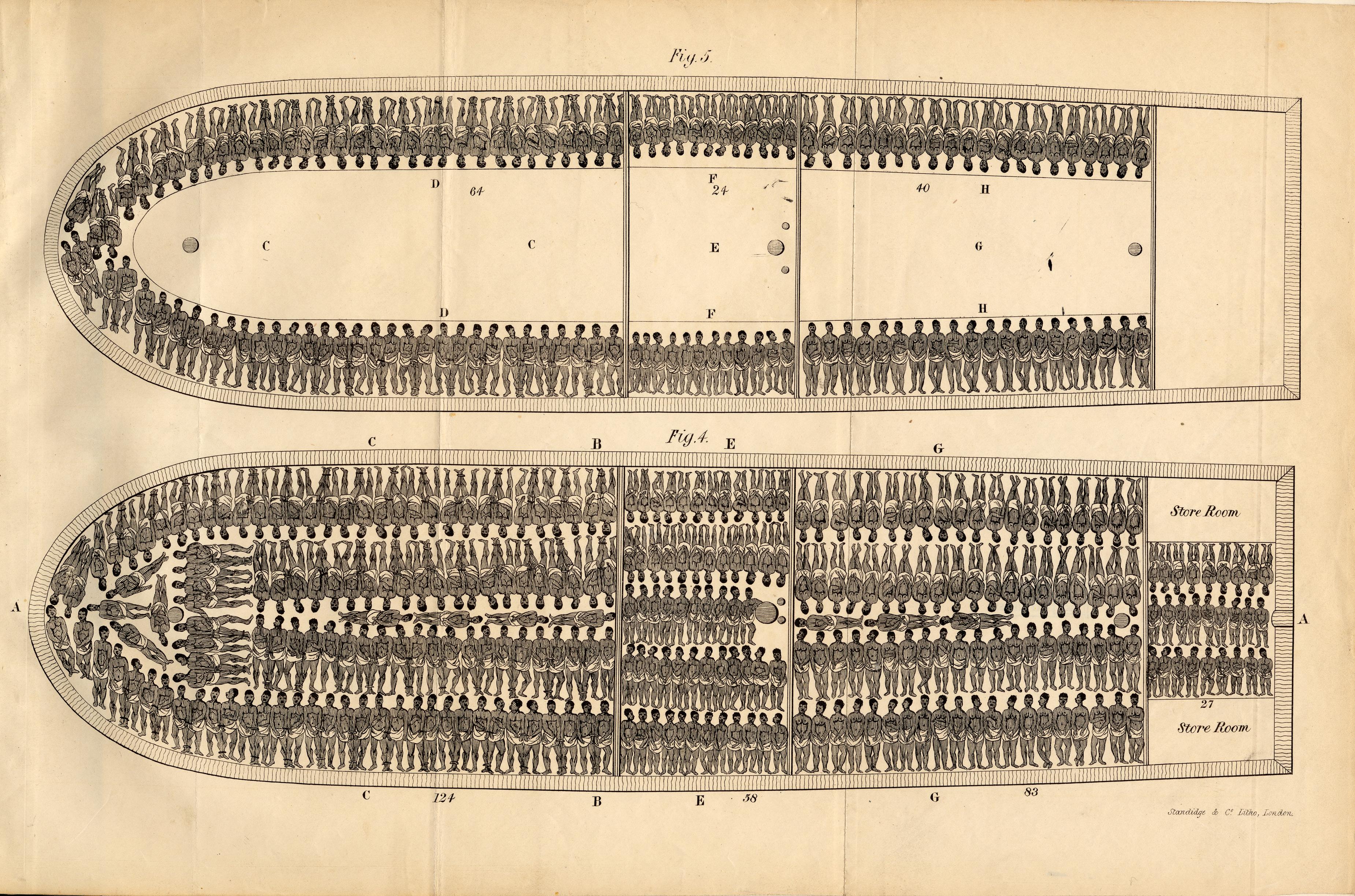 Lasteplan for det engelske slaveskib 'Brooks'. De danske skibe blev lastet tilsvarende. Dansk Vestindisk selskab.